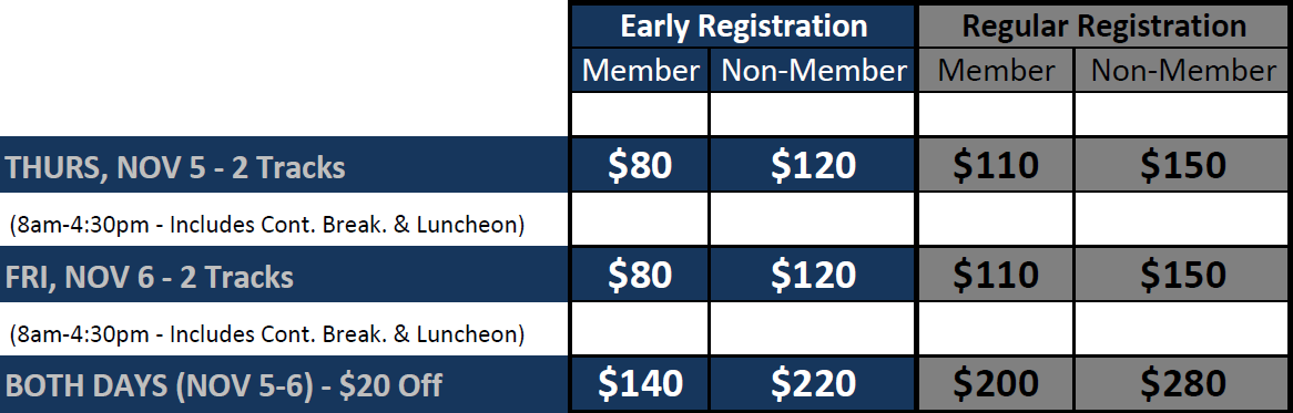 prices-2015-reno-conference